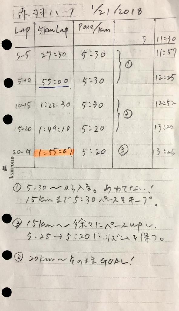 f:id:miumiu3432:20180122104600j:plain