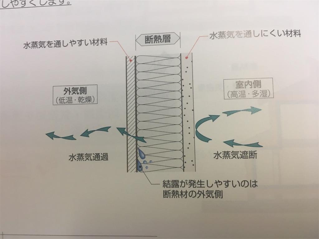 f:id:miura5610:20170426165120j:image
