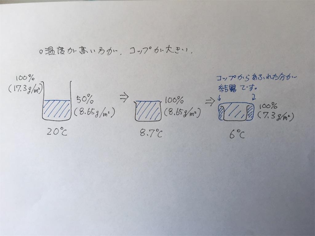 f:id:miura5610:20170428173724j:image