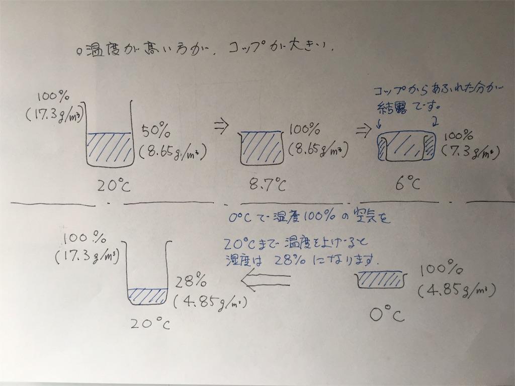 f:id:miura5610:20170510113517j:image
