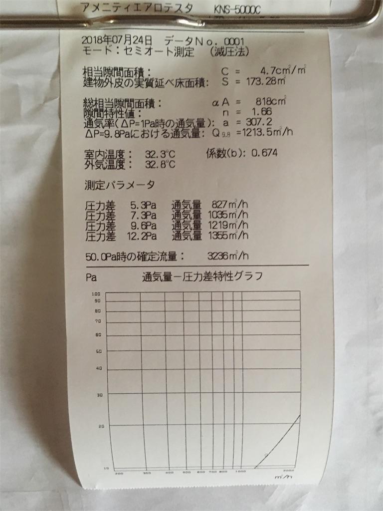 f:id:miura5610:20180724181435j:image