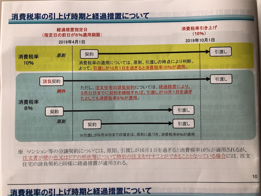 f:id:miura5610:20190221141334j:image