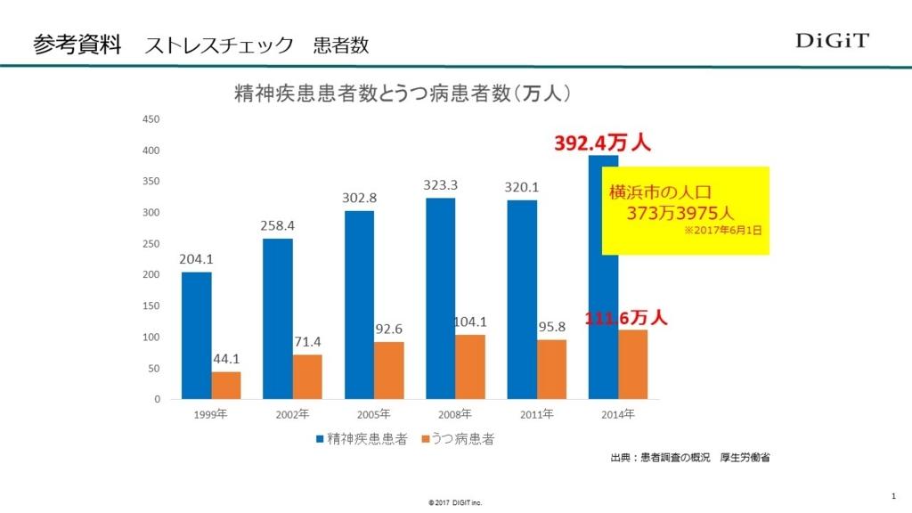 f:id:miuratoshiyuki1962:20170731102615j:plain