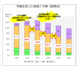 f:id:miuratoshiyuki1962:20170807130353p:plain