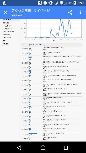 f:id:miurayoshitaka:20170601125733j:image