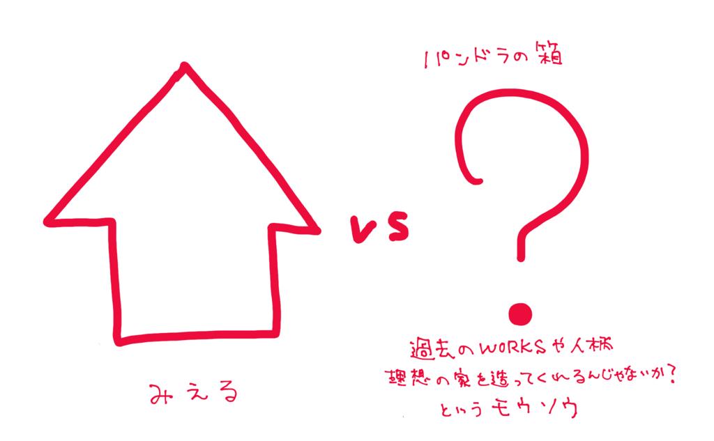 f:id:miwa-planted:20170216170241j:plain