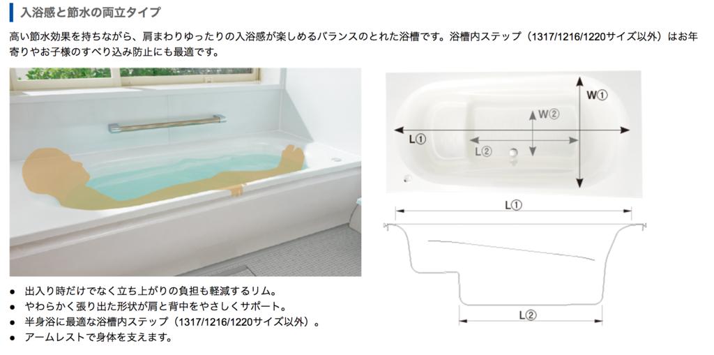 f:id:miwa-planted:20170405172402p:plain
