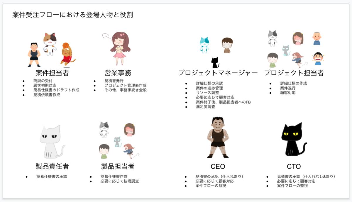 f:id:miwa-t:20200611165826p:plain