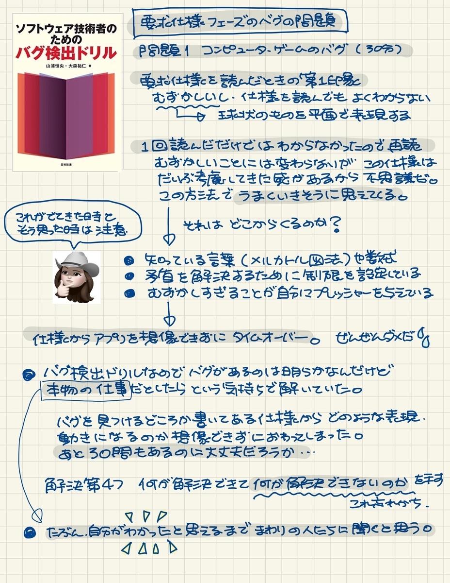 f:id:miwa719:20200104114053j:plain