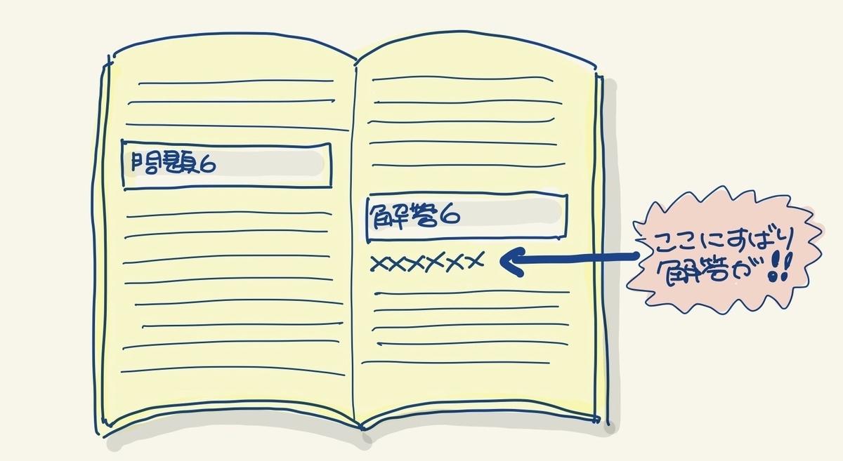 f:id:miwa719:20200201144714j:plain