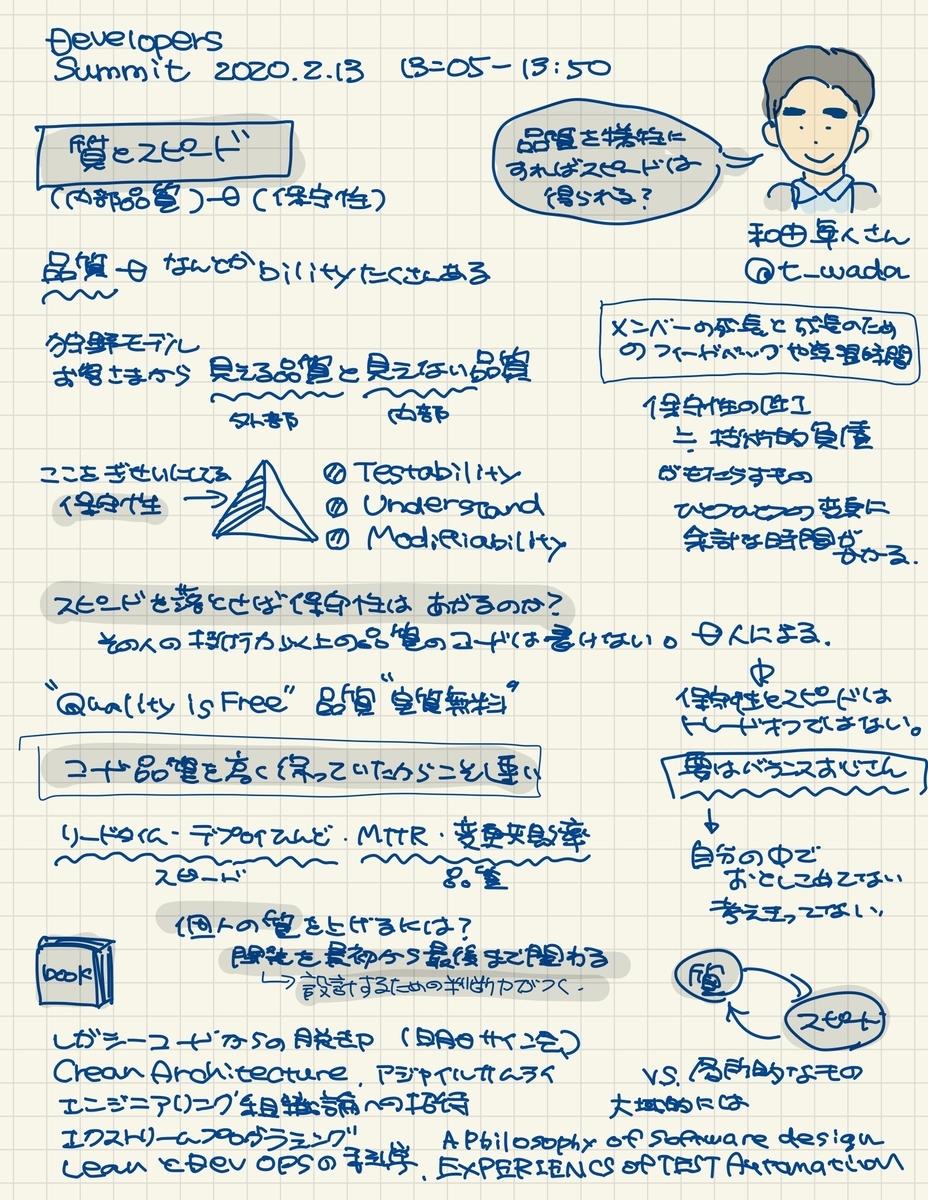 f:id:miwa719:20200215161146j:plain