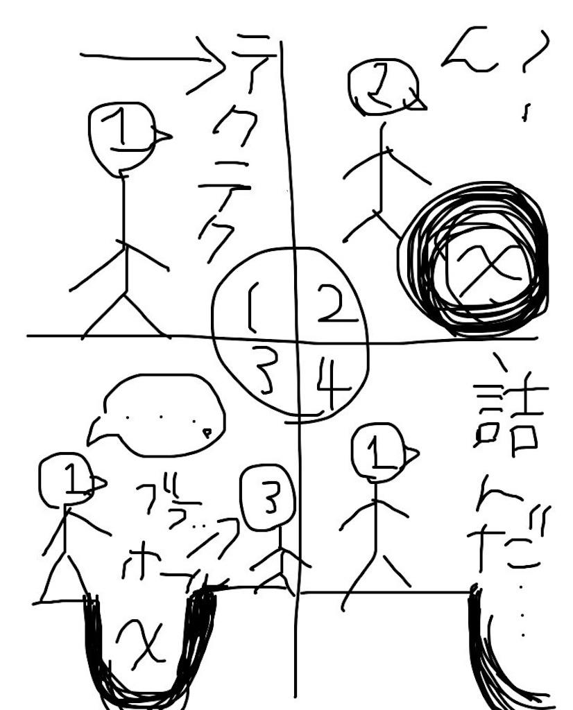 f:id:miwadesu:20191006075137j:image