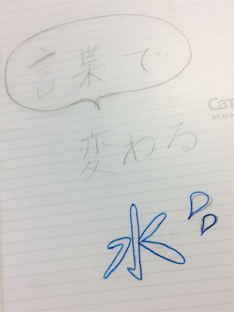 f:id:miwakokureha:20170818081126j:image