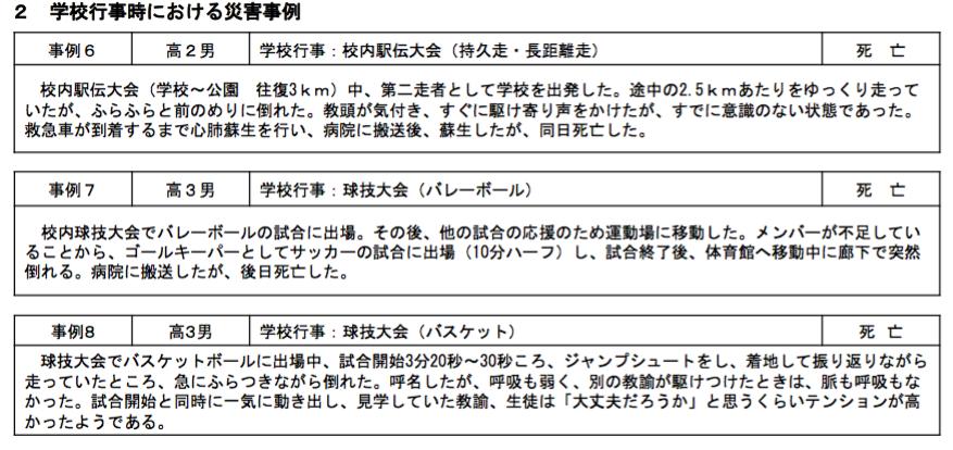 f:id:miwakosuzuki:20170528004753p:plain