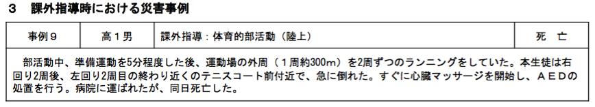 f:id:miwakosuzuki:20170528004807p:plain