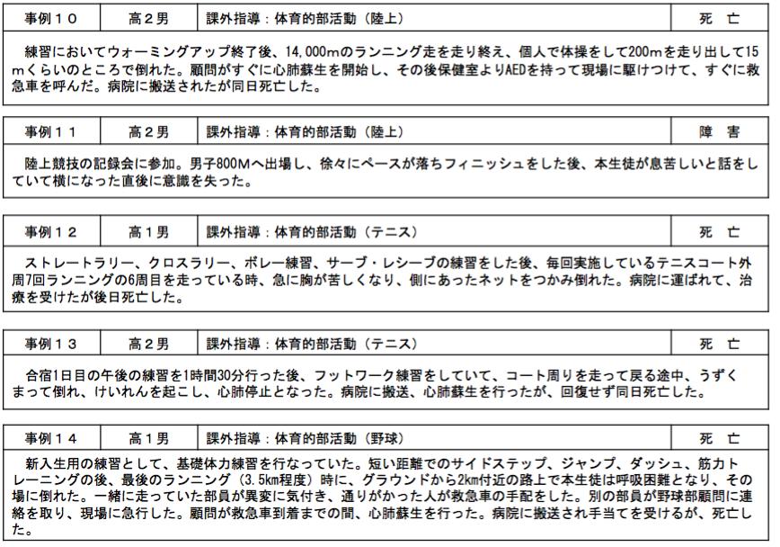 f:id:miwakosuzuki:20170528004821p:plain