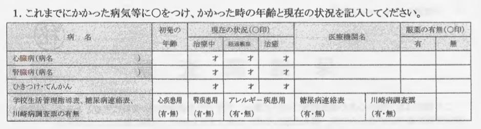 f:id:miwakosuzuki:20170529102954p:plain