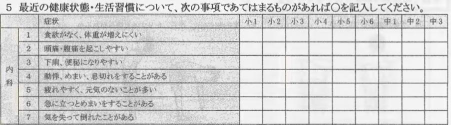 f:id:miwakosuzuki:20170529103033p:plain