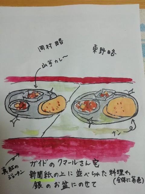 f:id:miwanotabi:20190215211429j:image