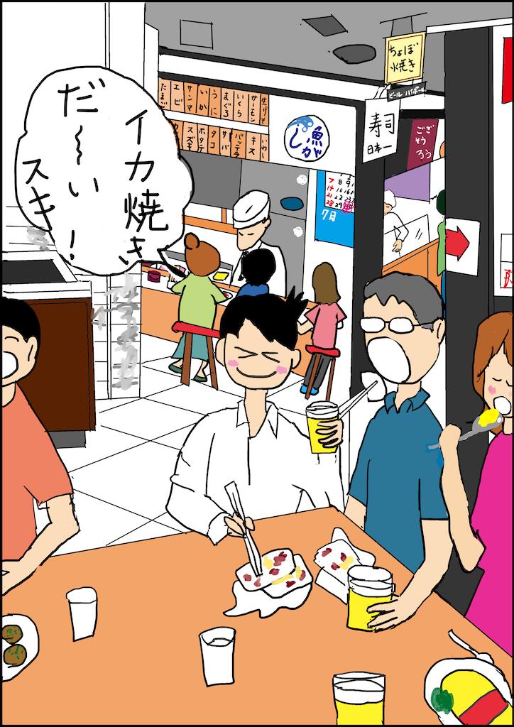 f:id:miwanotabi:20190705153333j:plain