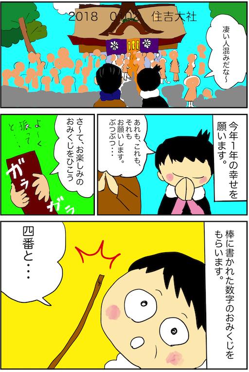f:id:miwanotabi:20200113221220j:plain