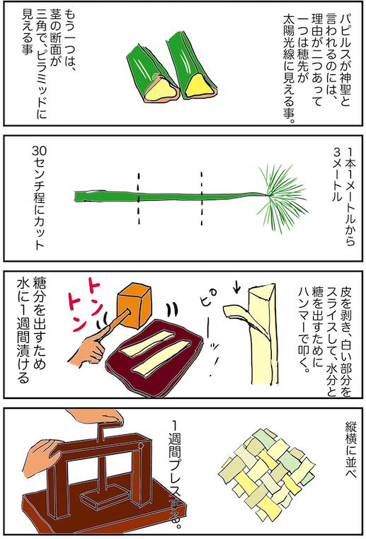f:id:miwanotabi:20200225180003j:plain