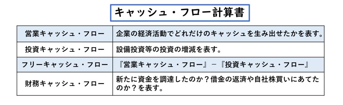 f:id:mixar:20200803214610p:plain