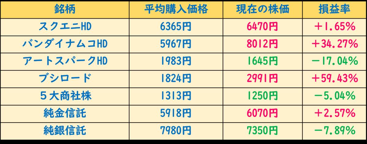 f:id:mixar:20201029165448p:plain