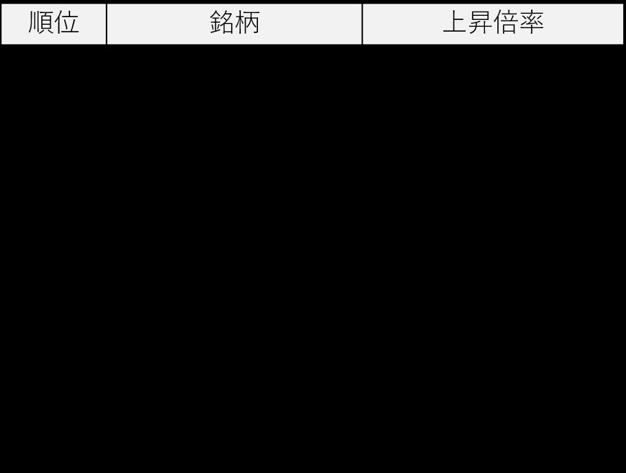 f:id:mixar:20210108230609p:plain