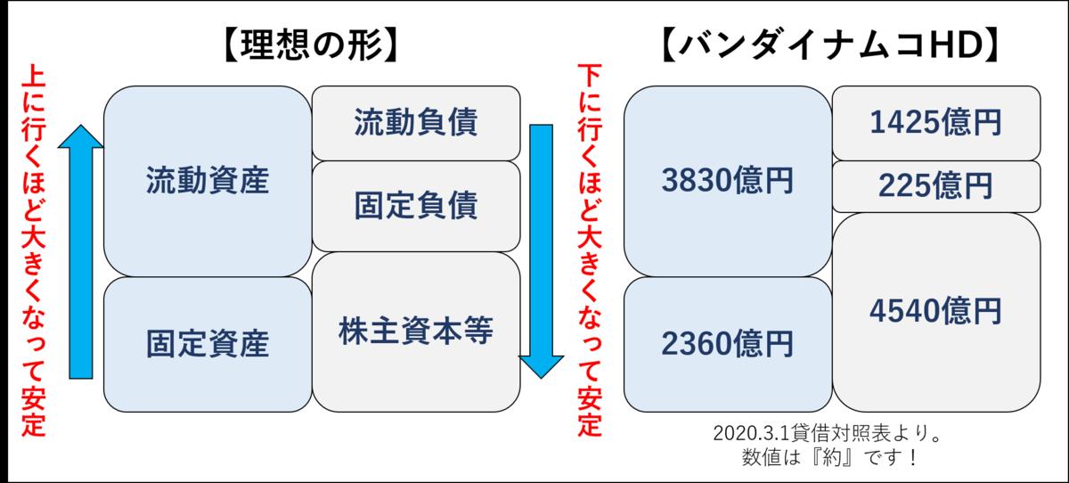 f:id:mixar:20210204031239p:plain
