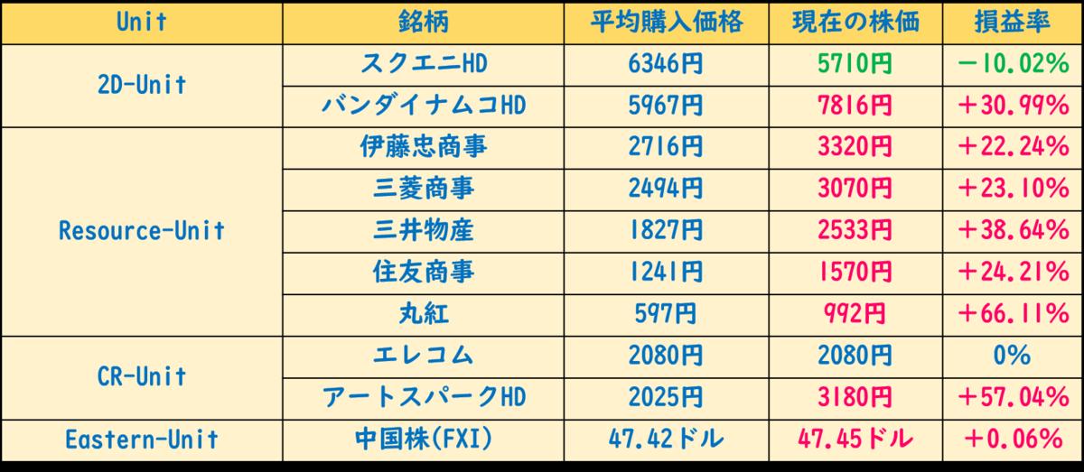 f:id:mixar:20210602212157p:plain