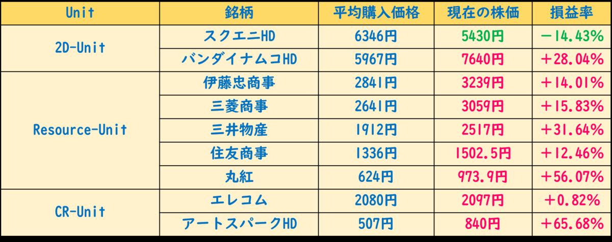 f:id:mixar:20210703012707p:plain