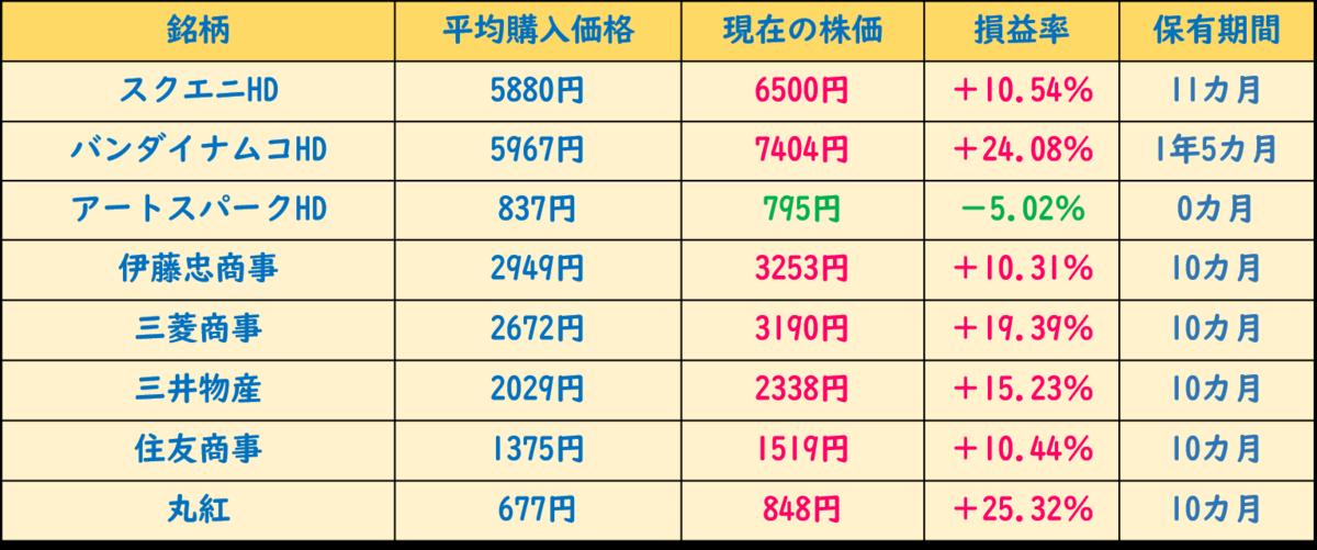f:id:mixar:20210823205420p:plain