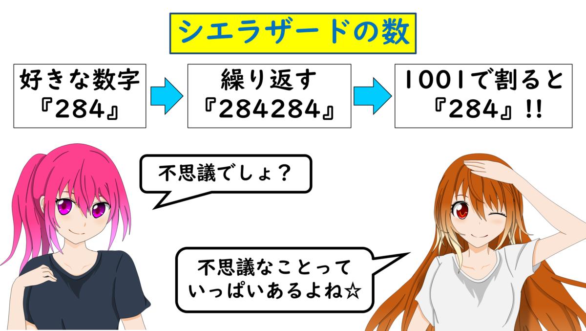 f:id:mixar:20210906224226p:plain
