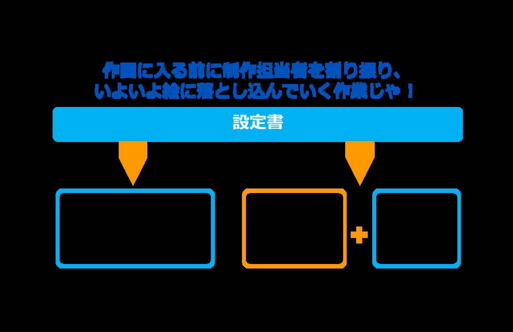f:id:mixi_PR:20160916125206p:plain