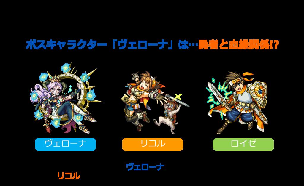 f:id:mixi_PR:20160916125535p:plain