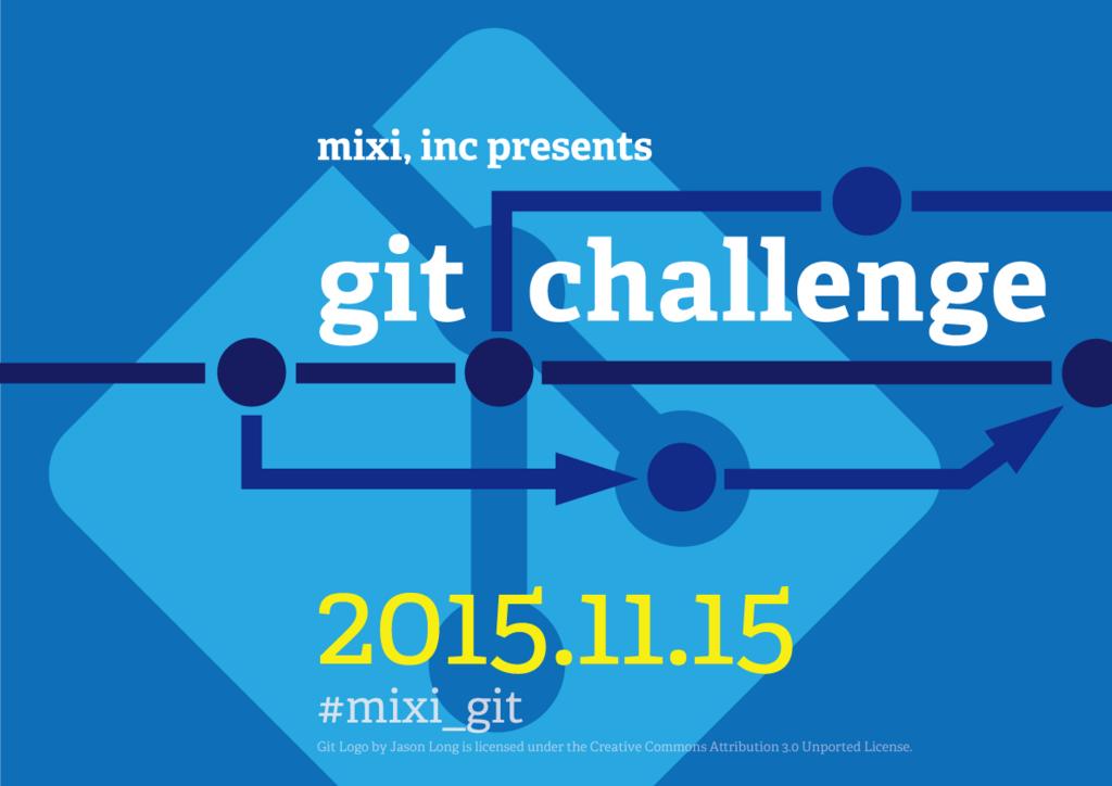 f:id:mixi_engineers:20151015214311p:plain