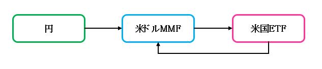 f:id:mixnats:20170924195841p:plain