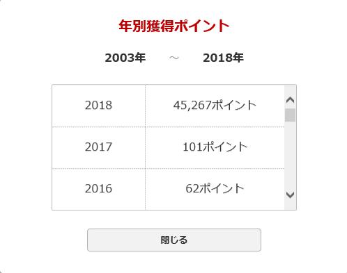 f:id:mixnats:20181230235516p:plain
