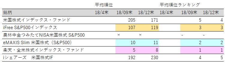 f:id:mixnats:20190214221848p:plain