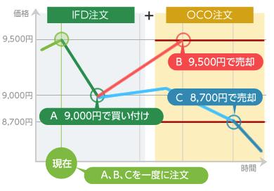 f:id:mixnats:20190304005849p:plain