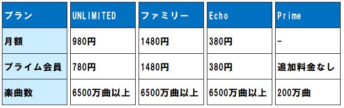 f:id:mixnats:20200218220536p:plain