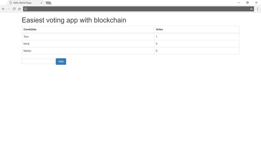 f:id:miya_blockchain:20180603204206p:plain