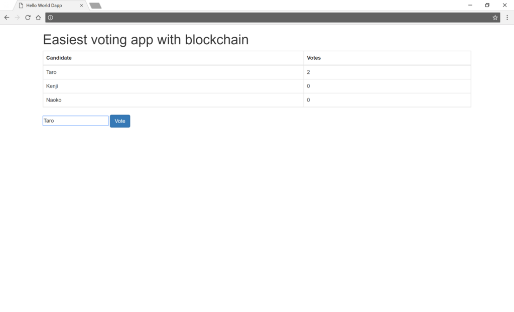 f:id:miya_blockchain:20180603204223p:plain