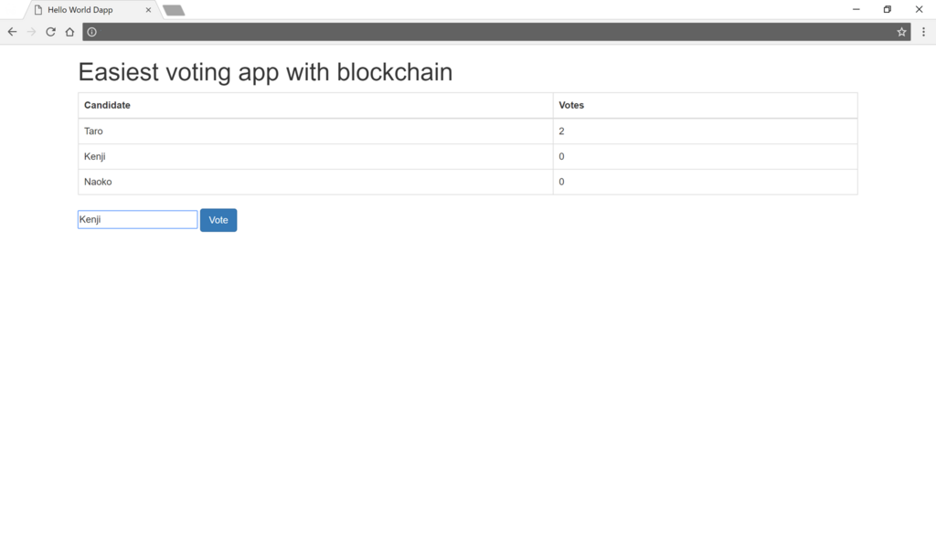 f:id:miya_blockchain:20180603204228p:plain