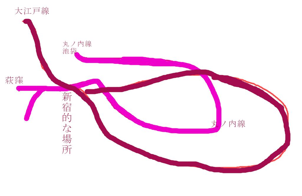 f:id:miya_ma:20190219002612p:plain