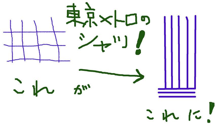 f:id:miya_ma:20200605230218j:plain