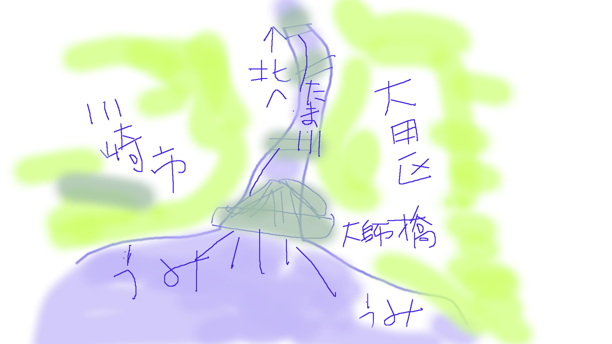 f:id:miya_ma:20200930214322p:plain