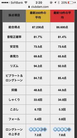 f:id:miyabi-16:20161207023220j:plain