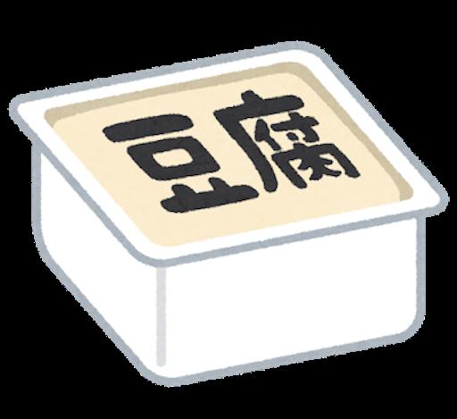 f:id:miyabi-16:20210720202720p:plain